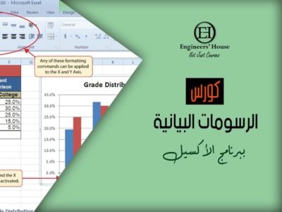 Excel Charts Essential Course